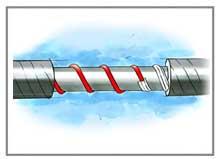Обогрев трубопроводов
